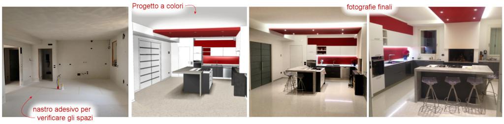 Progettare la tua cucina? Basta con l\'immaginazione, ecco il metodo ...