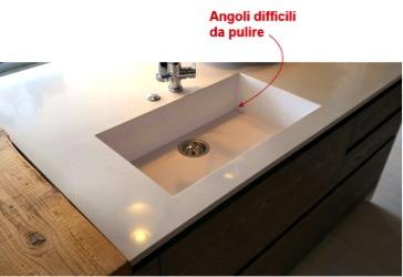 Anche tu commetti il terribile errore di sottovalutare la scelta del lavello nella tua nuova cucina - Lavello cucina resina ...